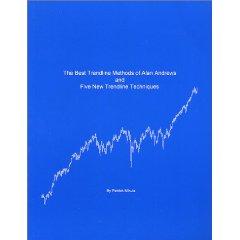 Best Trendline Methods Of Alan Andr