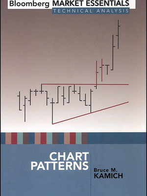 Chart Patterns – Bloomberg