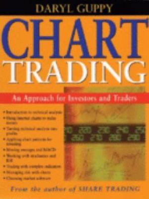 Chart Trading