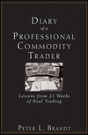 Diary of a Professional Commodity Trader