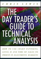 Day Trader's Gde To Tech. Analysis