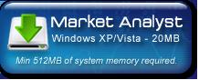 Market Analyst Professional