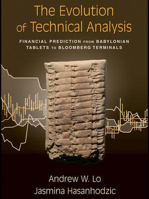 Evolution Of Technical Analysis