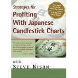Profiting With Japanese Candlestick