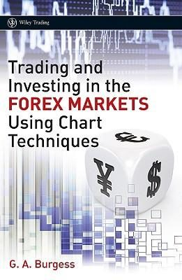 Trading & Investing Forex Mkt Chart