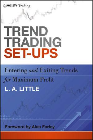 Trend Trading Set-Ups