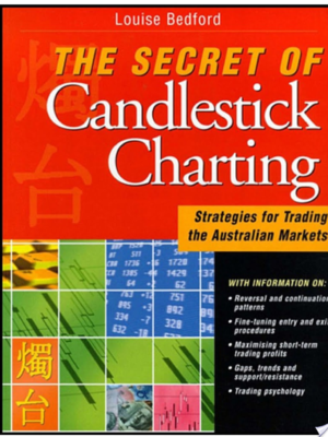 The Secret of Candlestick Charting