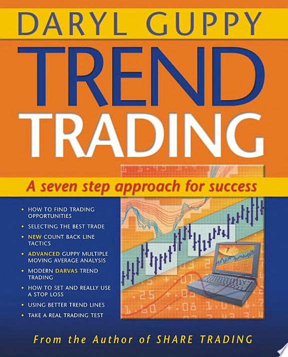 Trend Trading – second hand