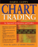 Chart Trading